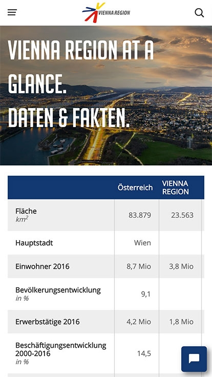 Vienna Region Marketing | viennaregion.at | 2017 (Phone Only 04) © echonet communication